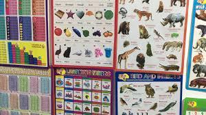 Arabic And English Language Wall Chart For Kids Learning Abc Buy Arabic And English Language Wall Chart For Kids Learning Abc English Wall