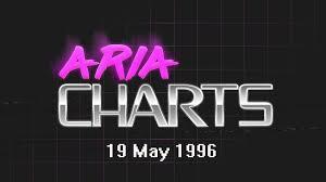 Top Ten Aria Charts Aria Charts Throwback 19 May 1996 Aria Charts