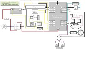 1998 yamaha fuse box explore wiring diagram on the net • 1998 yamaha fuse box wiring library rh 23 bergwacht schliersee de 1996 yamaha 1998 yamaha yzf600r