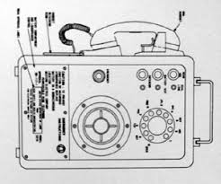 we series telephone types plus princess 537a 537a rotary dial telephone