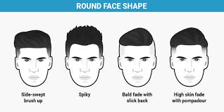 كيف يختار الرجل قصة شعره طبقا لشكل وجهه البديل
