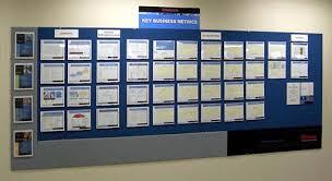 Velcro Memo Board Custom Bulletin Boards Cork Board Factory Direct For Plans 100 7
