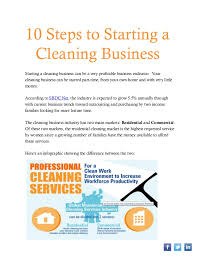 Names Of Cleaning Businesses How To Start A Cleaning Business