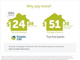 term life insurance luxury td bank life insurance quote simple td bank life