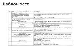 эссе за и против по английскому языку