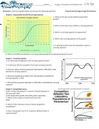 Ecology Graphs Practice