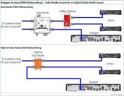 Dish Hopper 3 Wiring Diagram Wiring Schematic Diagram
