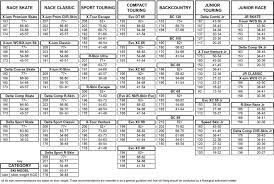 Ladies Snowboard Size Chart The Sizing Chart Guide For Rossignol Products