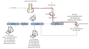 angela tele wiring diagram data wiring diagram blog angela tele wiring diagram wiring diagrams best tele switch wiring diagram angela tele wiring diagram