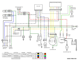 trx450es wiring diagram great engine wiring diagram schematic • trx450es wiring diagram change your idea wiring diagram design u2022 rh voice bridgesgi com honda trx 450 es wiring diagram 1998 honda trx450es needle