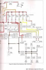 wiring diagram 2001 buell cyclone wiring wiring diagrams