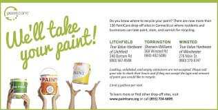 business plan for paint manufacturing company painting pdf sample of
