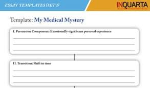 stuck on your personal statement use medical school personal  personal statement templates · template menu