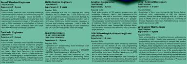 It Engineering Technical Jobs In India 08 01 2010 09 01 2010