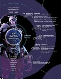 3D Artist Resume. Download 3D Artist Resume Sample Diplomatic ...
