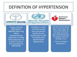 World Health Organization Blood Pressure Chart Hypertension And Exercise