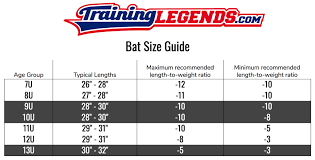 Bat Length And Weight Chart What Size Baseball Bat Should My Player Use Training Legends