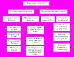 Курсовая работа Гражданские правоотношения ru Гражданско правовые отношения курсовая работа