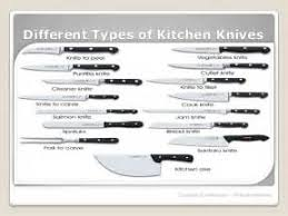 kitchen knife names. Names Of Knives Kitchen Different Types Knife