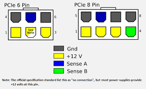 pci express wiring diagram wiring diagram list pcie 8 pin wiring diagram wiring diagram pci express wiring diagram