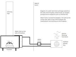 make a fireplace radiator heating system for home camper rv regarding diy fireplace heat exchanger decorating