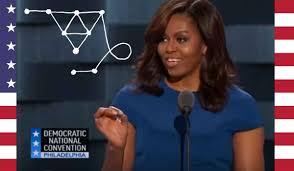7 Reasons Capricorn Michelle Obamas Horoscope Screams