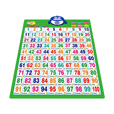 Thai Alphabet Chart English English And Thai Alphabet Wall Charts For Learning Tool Buy Alphabet Wall Chart Wall Chart For Baby Learning Educational Wall Charts Product On