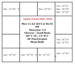 Rasi Chart In Telugu Jupiter Guru Transit Telugu Rasi Phalalu Jul 13 2015 To