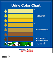 Toddler Urine Colour Chart Urine Color Chart Hydrated Dehydrated Extremely Dehydrated O