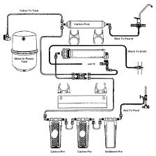 water filter diagram. Reverse Osmosis Water Filter System Diagram R
