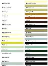 Laticrete Color Chart Laticrete Grout Chart Negociacioncerrejon2016 Co