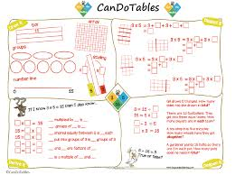 Five Times Tables Chart Times Tables Charts And Posters For Ks2 Maths Teachwire
