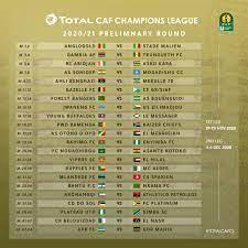نتائج ومباريات دور المجموعات لدوري أبطال إفريقيا 2021 (الجولة الثانية) -  المفيد