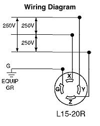 nema l15 30 wiring car wiring diagram download moodswings co L6 20 Wiring Diagram L6 20 Wiring Diagram #33 nema l6 20 wiring diagram