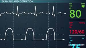 Vital Monitoring Chart What Are Vital Signs Definition How To Take Them