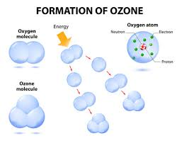 electric generator how it works. How Ozone Generator Works Electric It