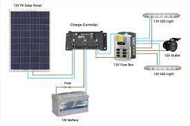 off grid lighting kits wind & sun Solar Fuse Box small dc only solar pv system diagram pwm solar panel fuse box