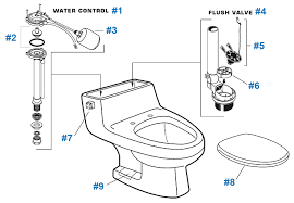 toilet parts diagram for american standard lexington series