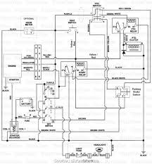 kohler marine engine electrical diagram not lossing wiring diagram • kohler marine engine electrical diagram wiring library rh 58 evitta de kohler command 18 hp engine diagram kohler ignition wiring diagram