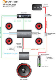 delightful wiring diagram for a car audio capacitor best 25 car how to wire a 4 channel amp to 4 speakers and a sub at Wiring Diagram Car Audio System