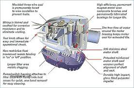 bilge pump wiring diagram high wiring diagram library attwood bilge pump wiring wiring diagram for bilge pump comattwood bilge pump wiring wiring diagram new