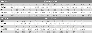 Us Uk Footwear Size Chart How To Find Your Perfect Boot Size Guide What Size Boots