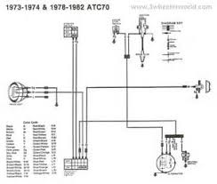 honda atc 70 wiring harness honda image wiring diagram similiar atc70 wiring diagram keywords on honda atc 70 wiring harness