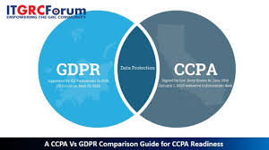 Earn Cpe A Ccpa Vs Gdpr Comparison Guide For Ccpa Readiness