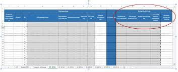 Как оценить эффективность pr менеджера kpi a