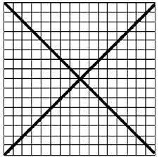 Types Of Amsler Grid Chart Common Concerns Macular Degeneration