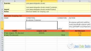 Excel Examples Xls Drools Decision Table Example Examples Java Code Geeks 2019