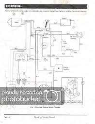 2006 ez go workhorse 350 wiring diagram wiring diagram libraries 97 ezgo workhorse robin gas wiring diagram wiring library2001 ez go workhorse wiring ezgo workhorse