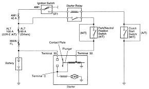 charging system wiring diagram charging wiring diagrams starting system diagram starting auto wiring diagram schematic