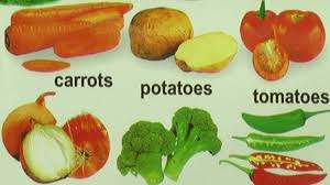 Vegetables Chart In English English Lessons